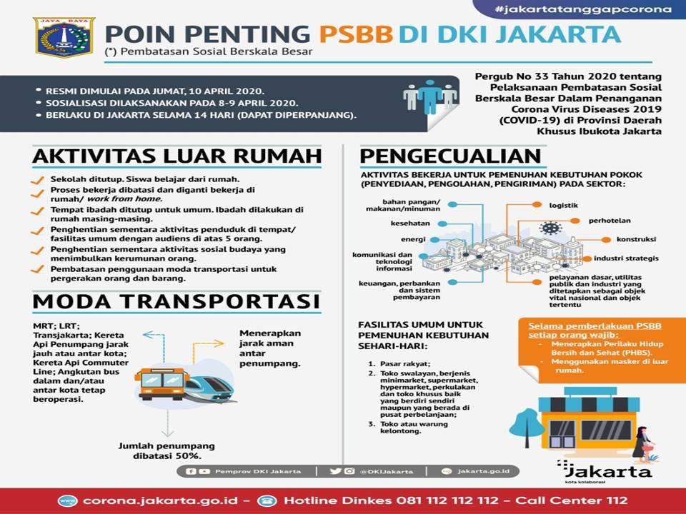 Poin PSBB